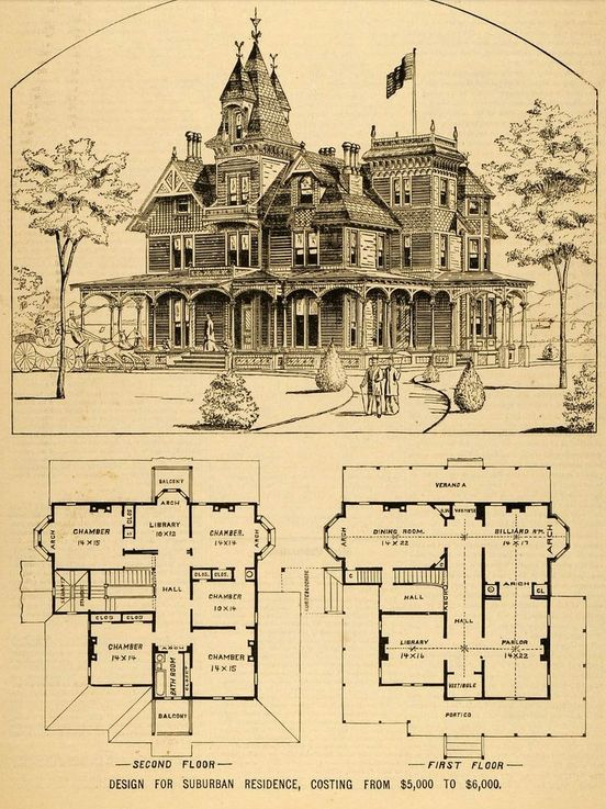 Building A House With A Proper Design