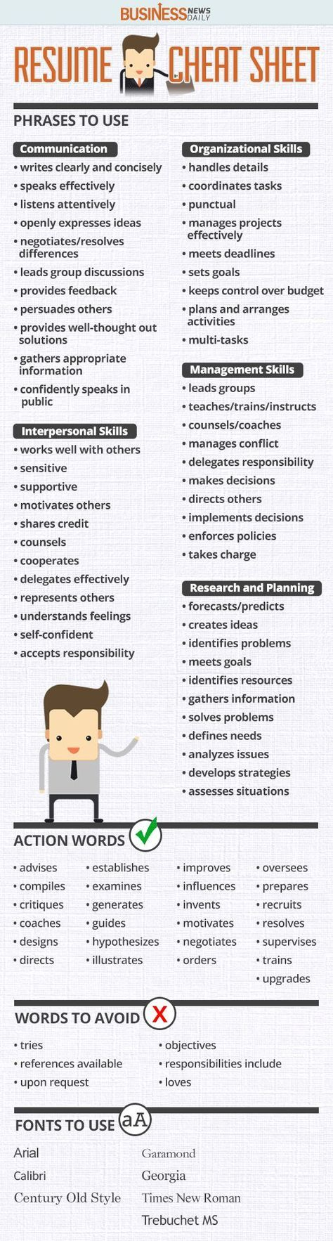 positive resume words